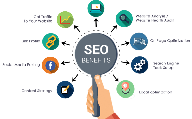 SEO services that deliver results